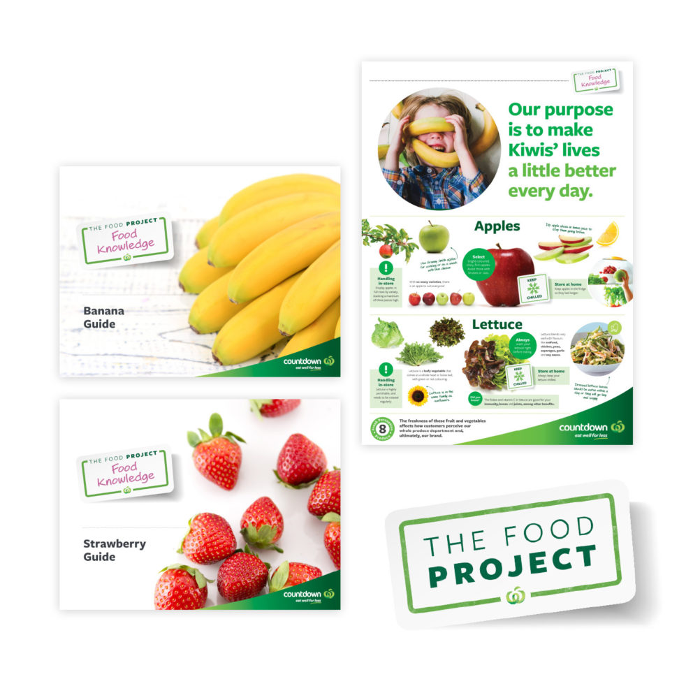 Food Project PowerPoint and Poster